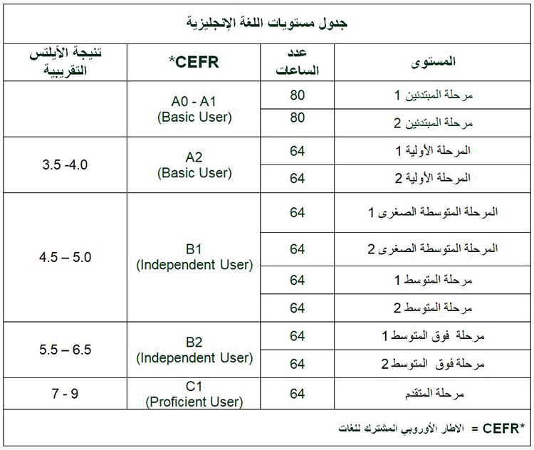 english-schedule-final-oman